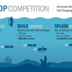 """""""Ocean Observing Prize – DEVELOP Competition"""""""
